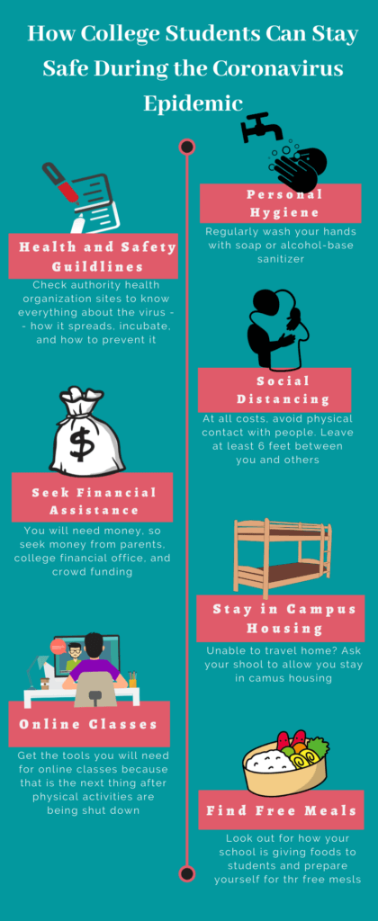 Coronavirus Guide for College Students